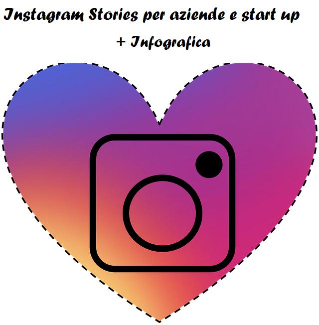 Instagram Stories per aziende e start up[Infografica]
