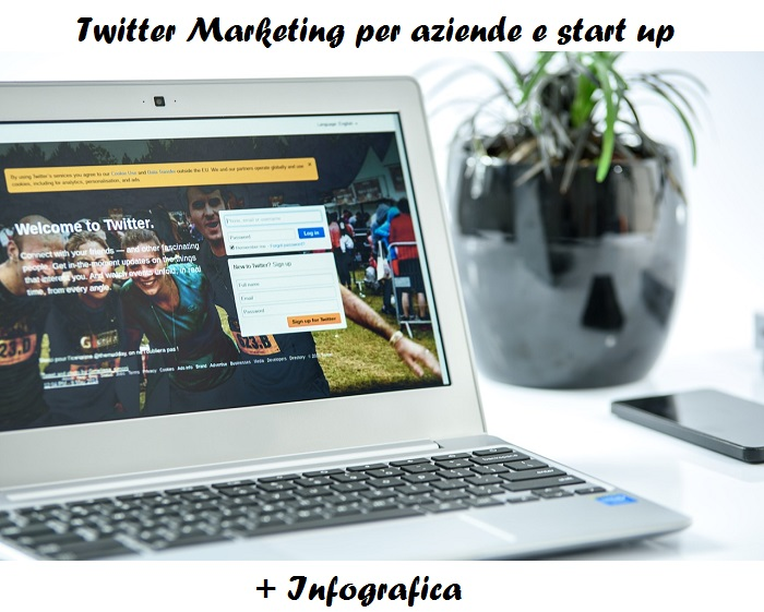 Twitter Marketing per aziende e start up [Infografica]