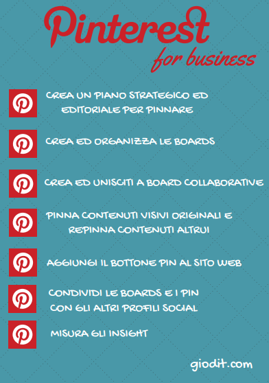 Pinterest per aziende e startup