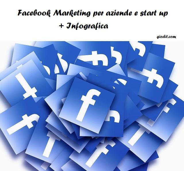 Facebook marketing per aziende e start up infografica for Semplicemente me facebook
