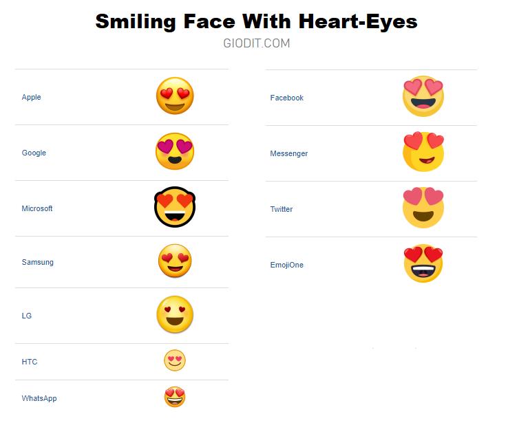 Emoji Marketing: come usare le emonji per aumentare conversioni ed engagement del proprio brand