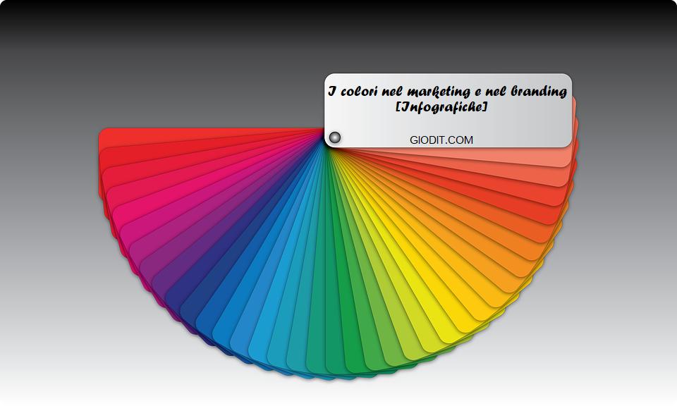 I colori nel marketing e nel branding[Infografiche]