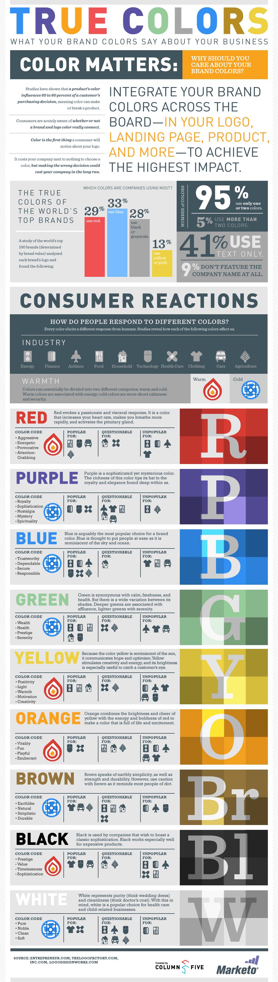 I colori nel marketing e nel branding_ Infografica Marketo