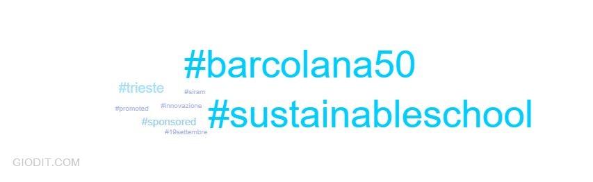 hashtag #sostenibleschool su Twitter