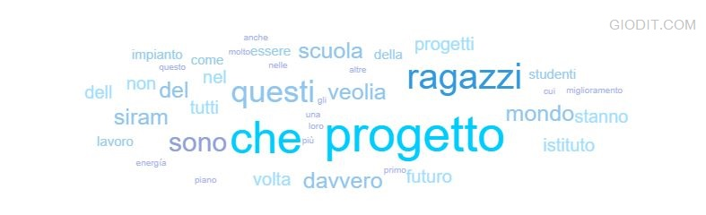 keywords #sostenibleschool su Twitter