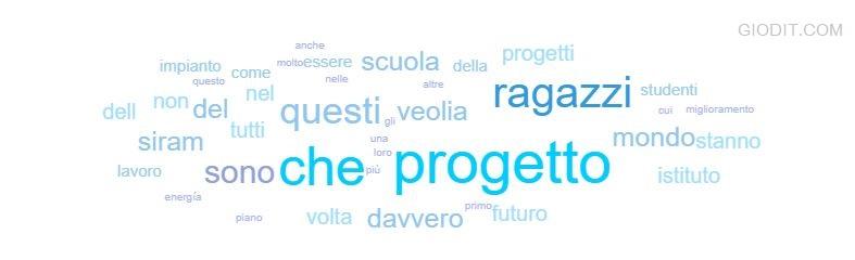 keywords #sostenibleschool su Twitter
