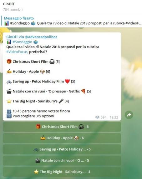 Sondaggio canale Telegram GioDiT_ spot preferito #VideoFocus