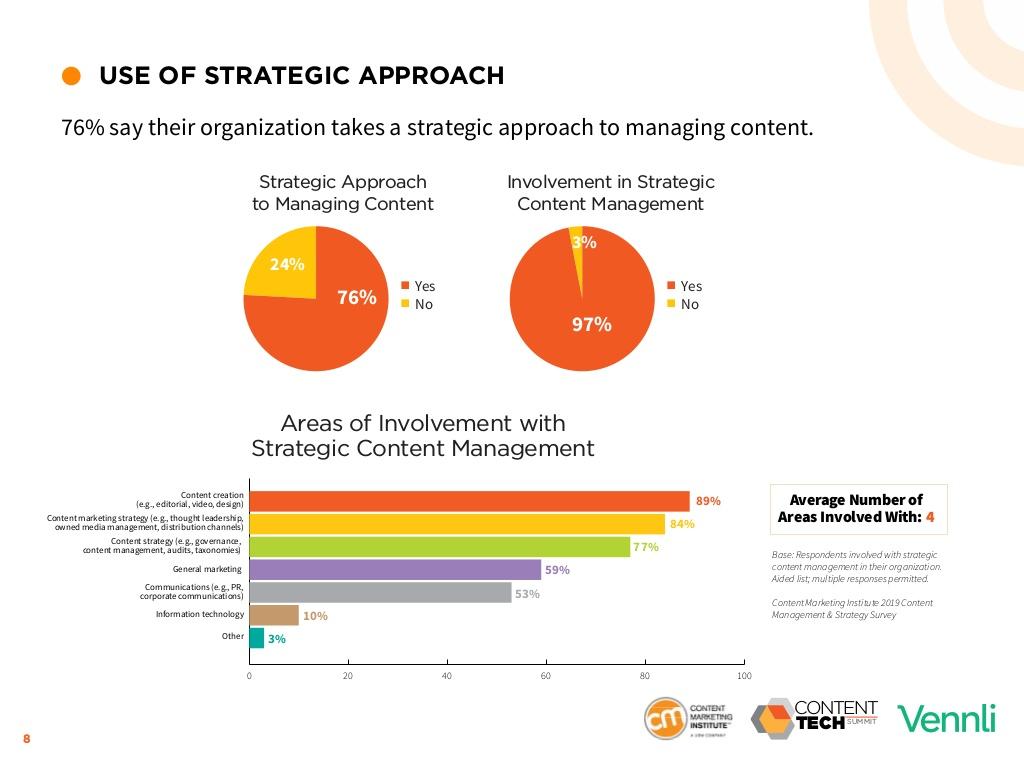 2019-content-management-ricerca