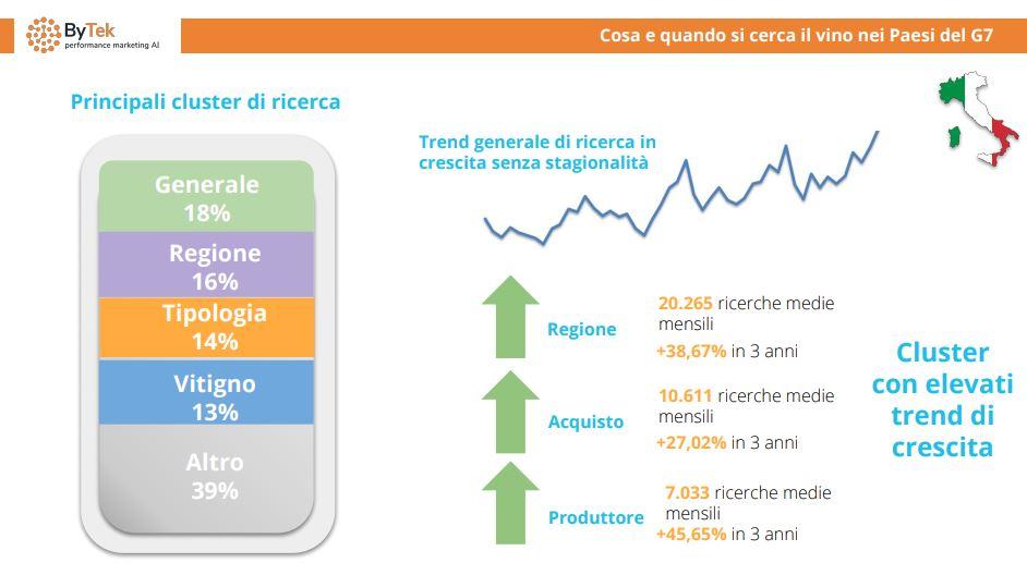cluster di ricerca in italia _vino online