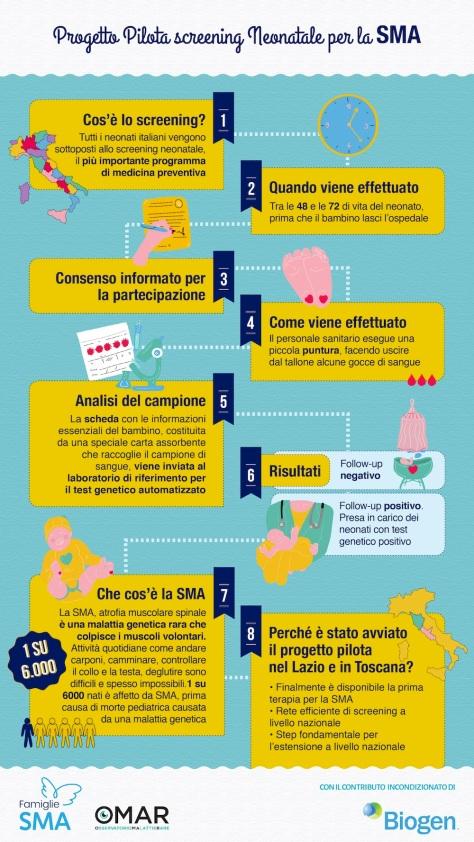 Infografica campagna #GiochiamoDiAnticipo