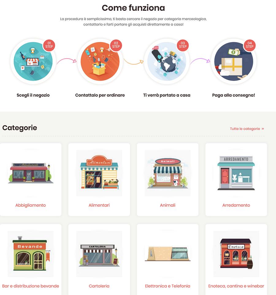 Giovani Imprenditori Confcommercio lancia il portale per i negozi di vicinato. Intervista al Presidente Andrea Colzari