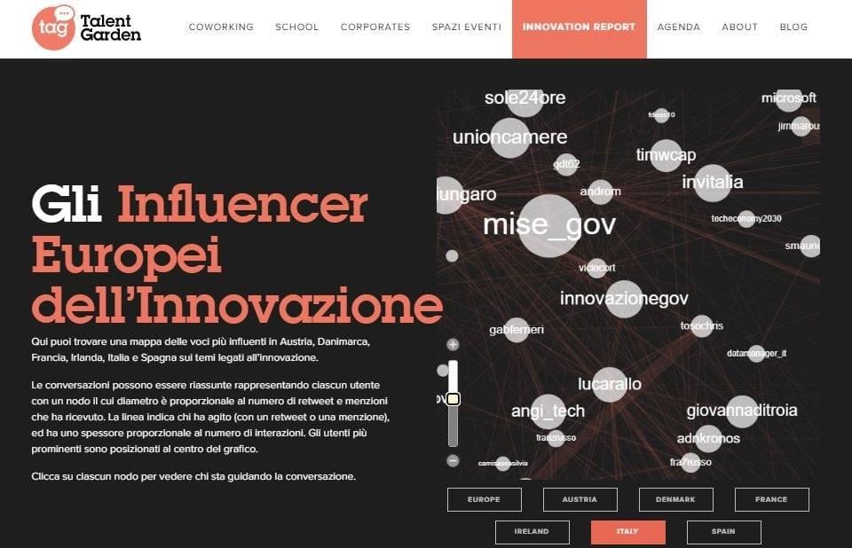 GioDiT: Influencer europei dell'innovazione